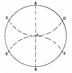 calendrier lunaire tracer hexagramme 1