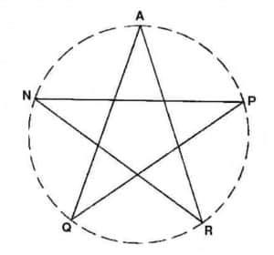 calendrier lunaire tracer le pentagramme 4
