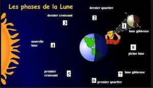 calendrier lunaire phase de la lune 2017