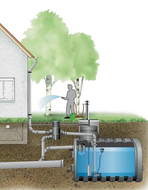 conservation de l' eau sous terre