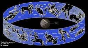 calendrier lunaire - calendrier des lunes 2020 septembre